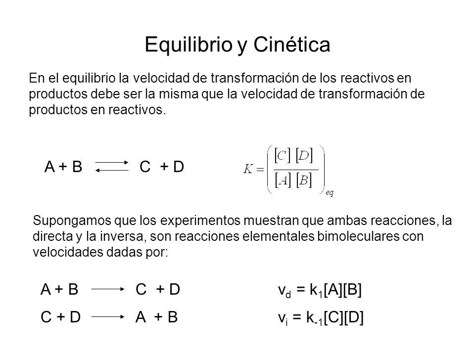 Equilibrio y Cinética A + B C + D A + B C + D vd = k1[A][B]